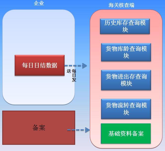 辅助系统图片1.jpg