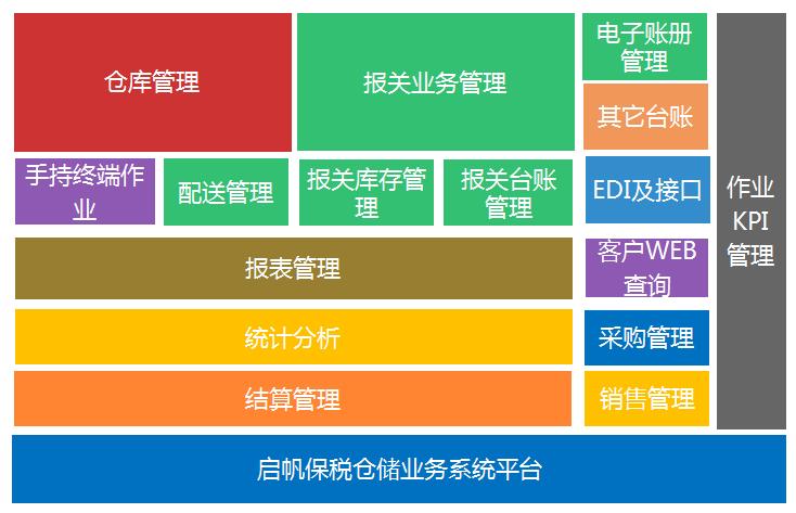 系统功能图.png